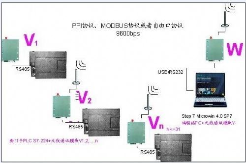 rs485通讯模块