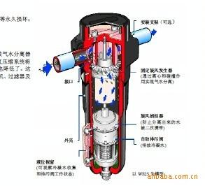 旋风分离器   厂家直销 英格索兰空压机后处理 旋风分离器