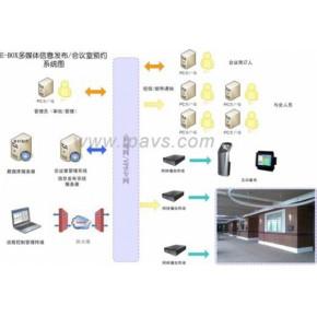 ENC会议室预定管理系统2.0