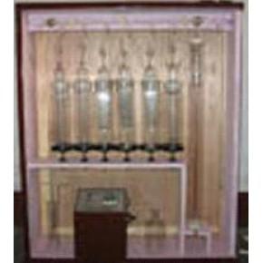 1904奧氏氣體分析儀 三元素分析儀器