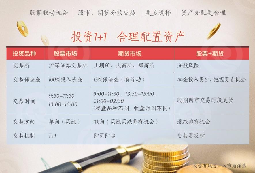 卓睿投資管理(上海)有限公司