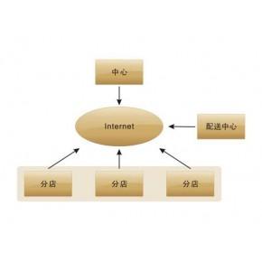 重庆专业桑拿足浴4管理系统,百度热荐俊锐