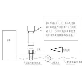 沉淀池水压/水位检验专用水压传感器,水位变送器,水压力测量