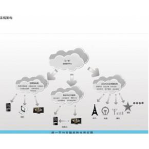 南京远古流媒体视频融合云端服务系统
