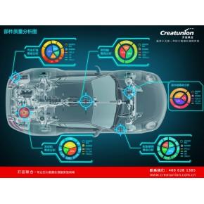 汽车管理软件,汽车采购系统-北京开运联合