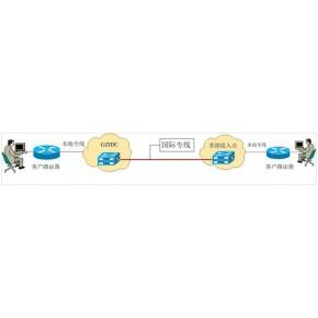 提供国际上网专线