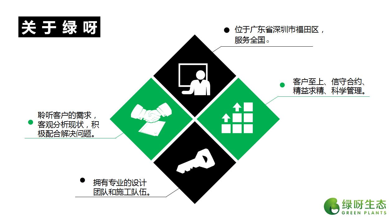深圳市绿呀生态科技有限公司