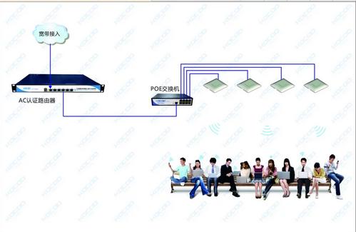 承接各种星级酒店无线wifi安装工程网络架构建设