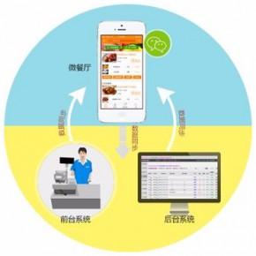 安徽电商平台建设,O2O,微信商城系统定制开发