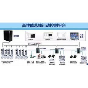 运动控制厂家 EtherCAT总线软件控制平台