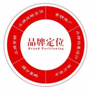 福州品牌定位咨询